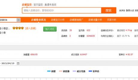 Успех онлайн-магазина женской одежды в Китае.
